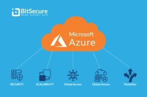 Microsoft Azure Provides Security Scalability, Global Access and Flexibility